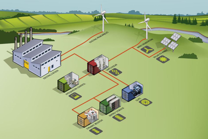 Schematic drawing of Flinders Island Hybrid Energy Hub. IMAGE Hydro Tasmania